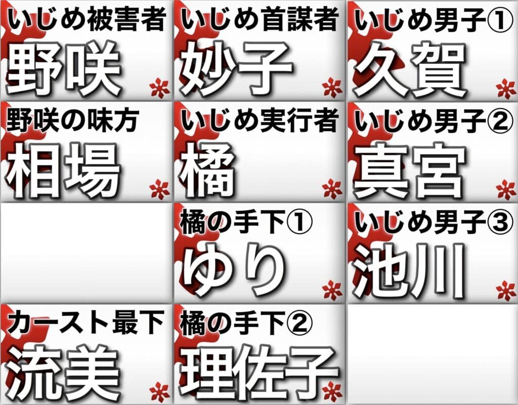 キャラクター紹介画像